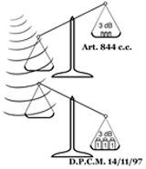 Come si valuta il rumore secondo il D.P.C.M. 14/11/97 e secondo la tollerabilità di giurisprudenza dell'art. 844 c.c.